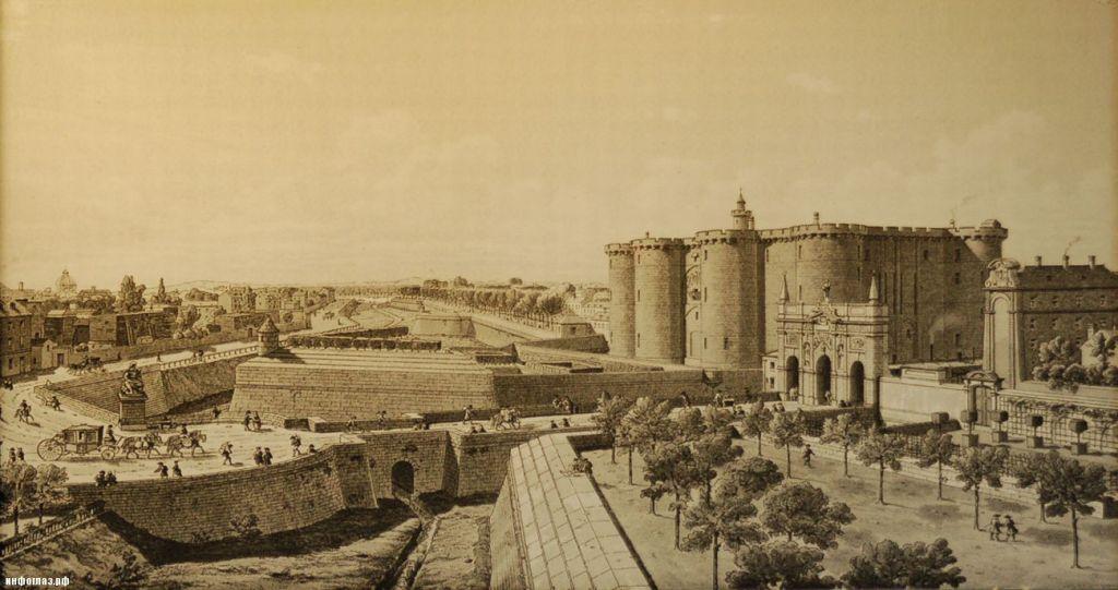 Миф и реальность о взятии Бастилии